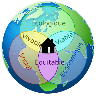 3 Piliers planète durable